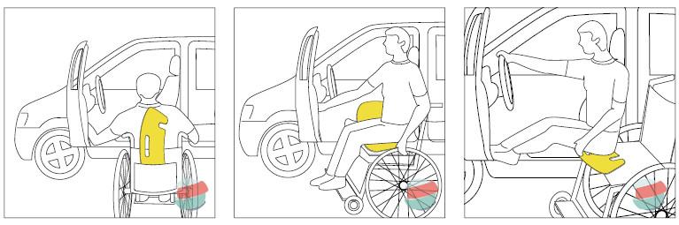 Ausilio per il trasferimento da carrozzina