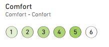 Comfort materasso aloe therapy plus