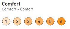 Materasso medical x static comfort