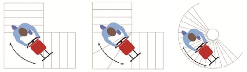 Montascale usato, montascale a cingoli, ausili per disabili, ausili per anziani