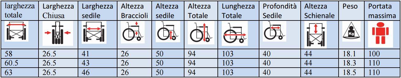 Carrozzella manuale, autospinta, ausili disabili, ausili per anziani